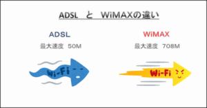 ADSLとWiMAXの比較