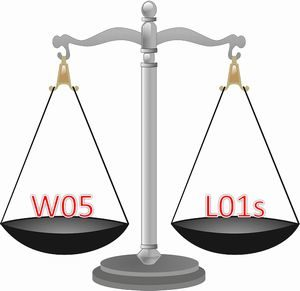 W05とL01sを天秤にかける