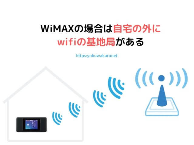 WiMAXのwifiのイメージ