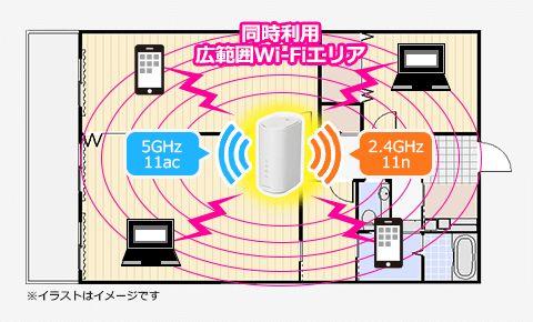WiMAXhome01は電波が強力