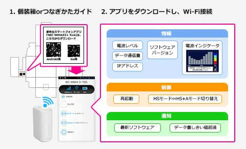 WiMAX-home01の設定
