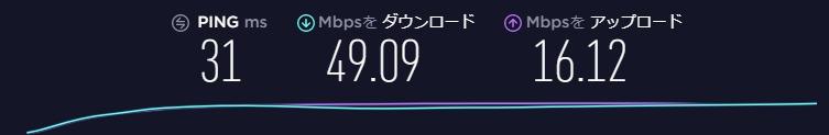 WiMAXL02PING値