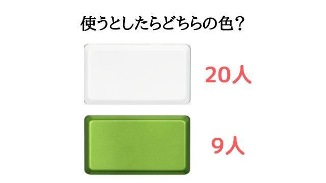WiMAXWX06の色選び